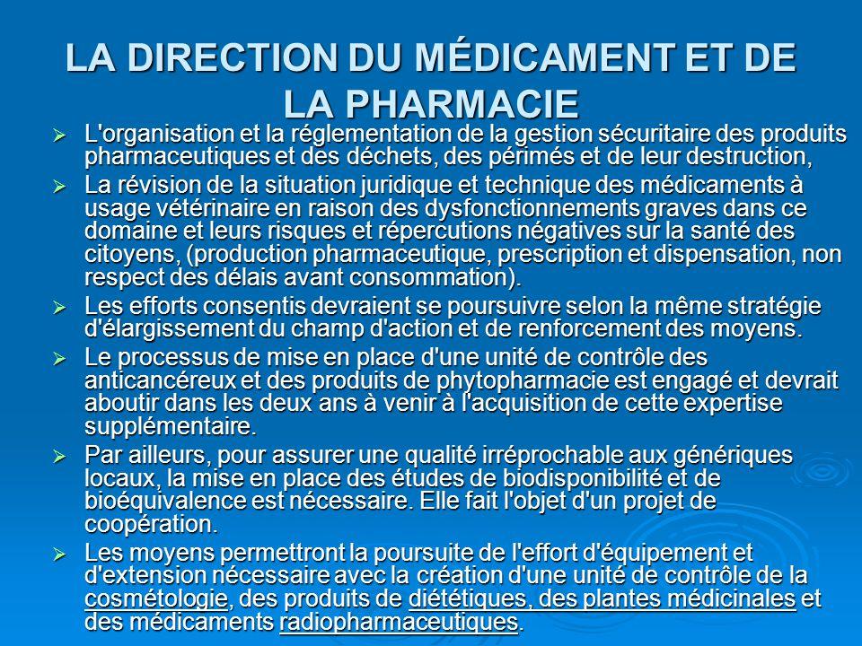 LA DIRECTION DU MÉDICAMENT ET DE LA PHARMACIE  L'organisation et la réglementation de la gestion sécuritaire des produits pharmaceutiques et des déch