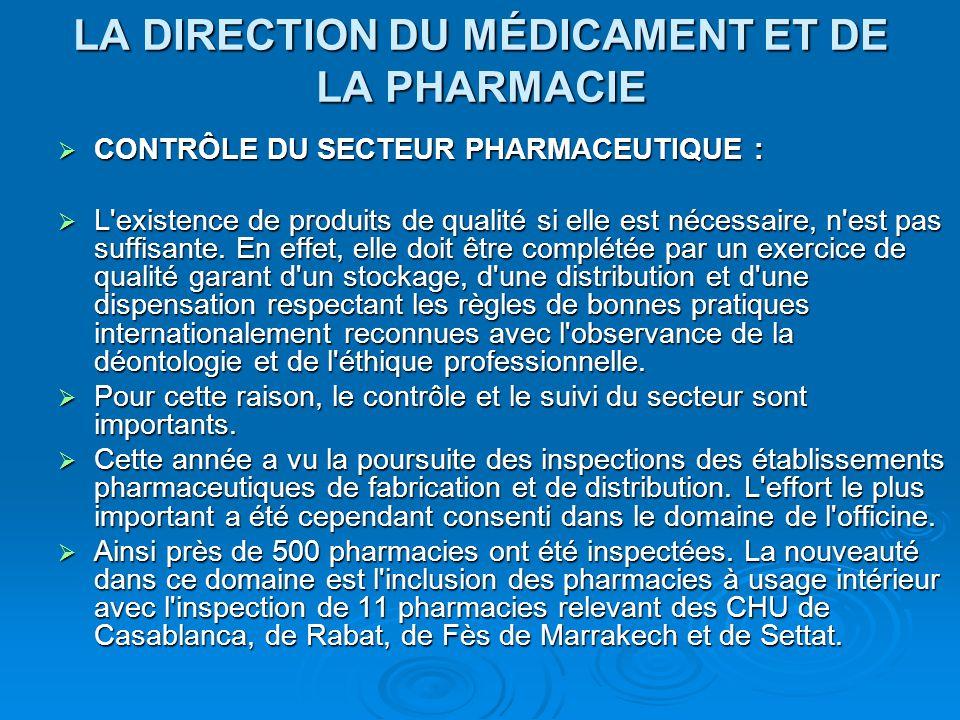 LA DIRECTION DU MÉDICAMENT ET DE LA PHARMACIE  CONTRÔLE DU SECTEUR PHARMACEUTIQUE :  L'existence de produits de qualité si elle est nécessaire, n'es