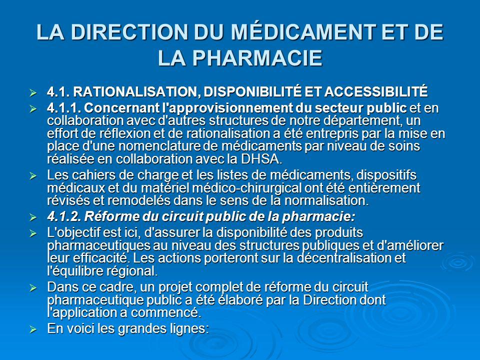 LA DIRECTION DU MÉDICAMENT ET DE LA PHARMACIE  4.1. RATIONALISATION, DISPONIBILITÉ ET ACCESSIBILITÉ  4.1.1. Concernant l'approvisionnement du secteu