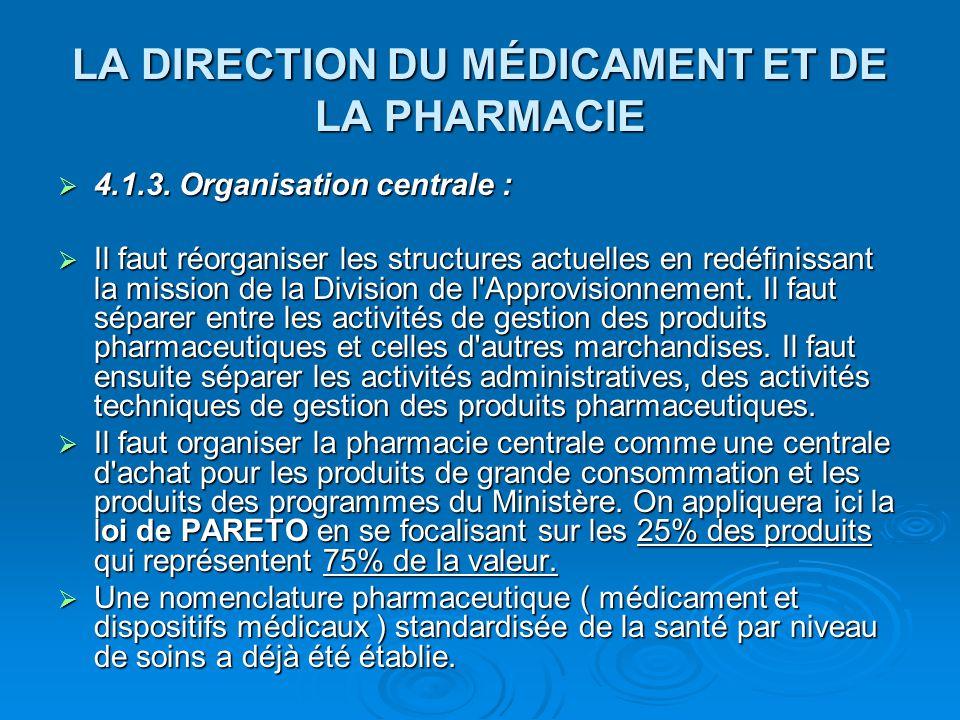 LA DIRECTION DU MÉDICAMENT ET DE LA PHARMACIE  4.1.3. Organisation centrale :  Il faut réorganiser les structures actuelles en redéfinissant la miss
