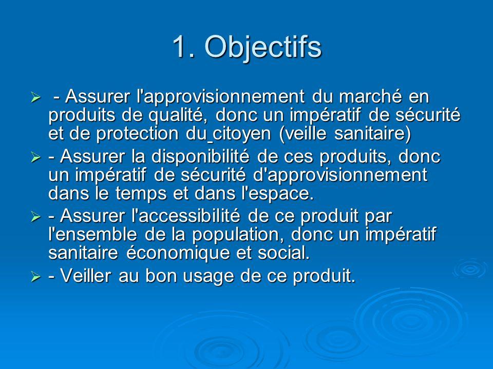1. Objectifs  - Assurer l'approvisionnement du marché en produits de qualité, donc un impératif de sécurité et de protection du citoyen (veille sanit