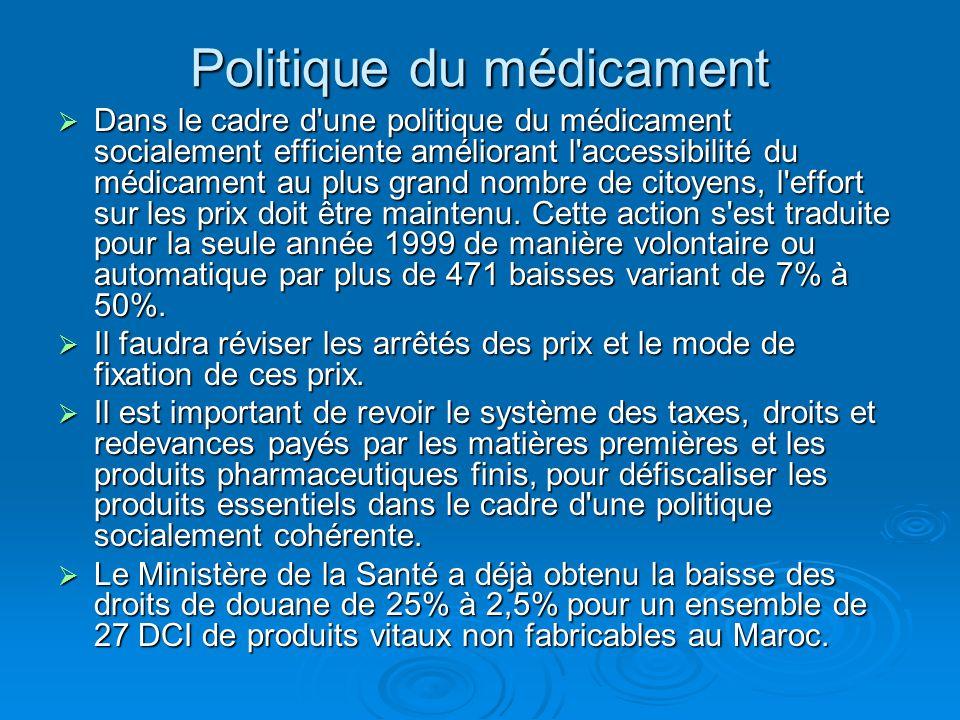 Politique du médicament  Dans le cadre d'une politique du médicament socialement efficiente améliorant l'accessibilité du médicament au plus grand no