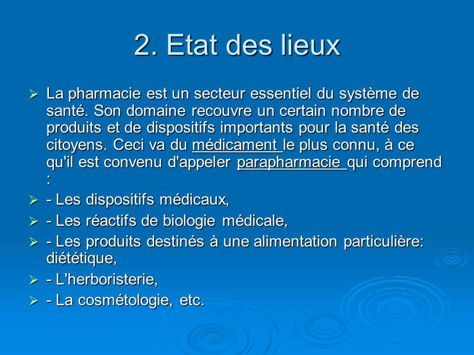 2. Etat des lieux  La pharmacie est un secteur essentiel du système de santé. Son domaine recouvre un certain nombre de produits et de dispositifs im