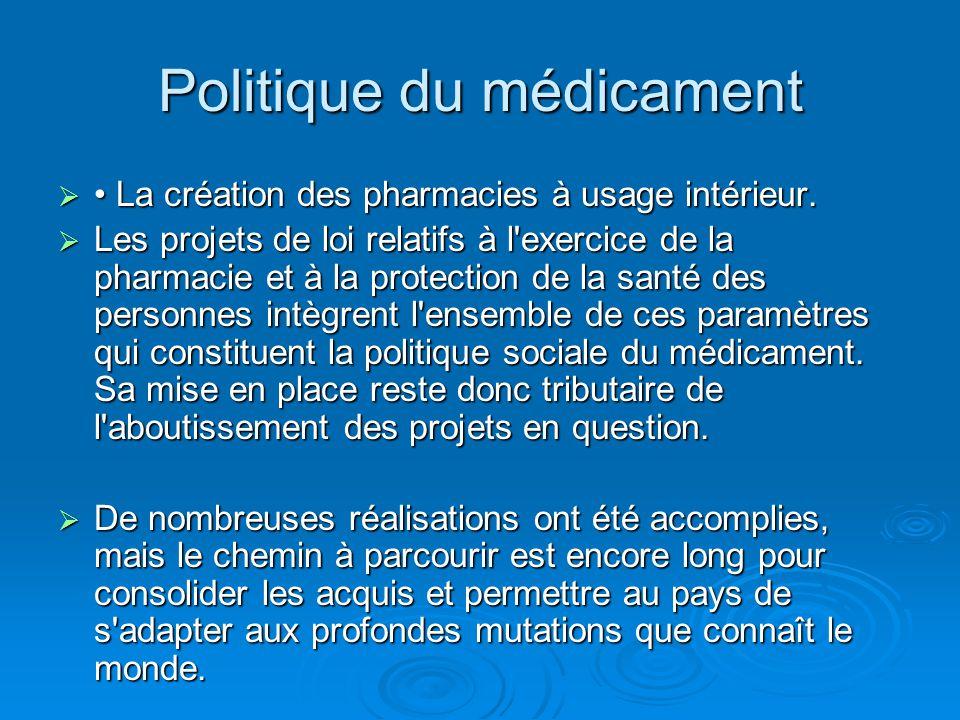 Politique du médicament  • La création des pharmacies à usage intérieur.  Les projets de loi relatifs à l'exercice de la pharmacie et à la protectio