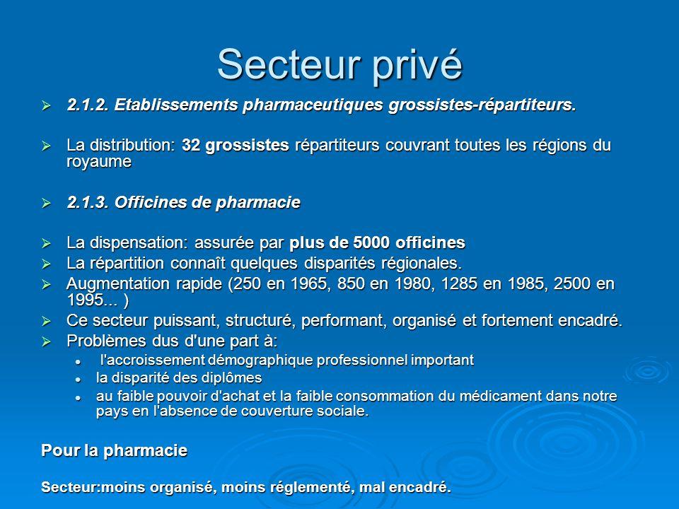 Secteur privé  2.1.2. Etablissements pharmaceutiques grossistes-répartiteurs.  La distribution: 32 grossistes répartiteurs couvrant toutes les régio