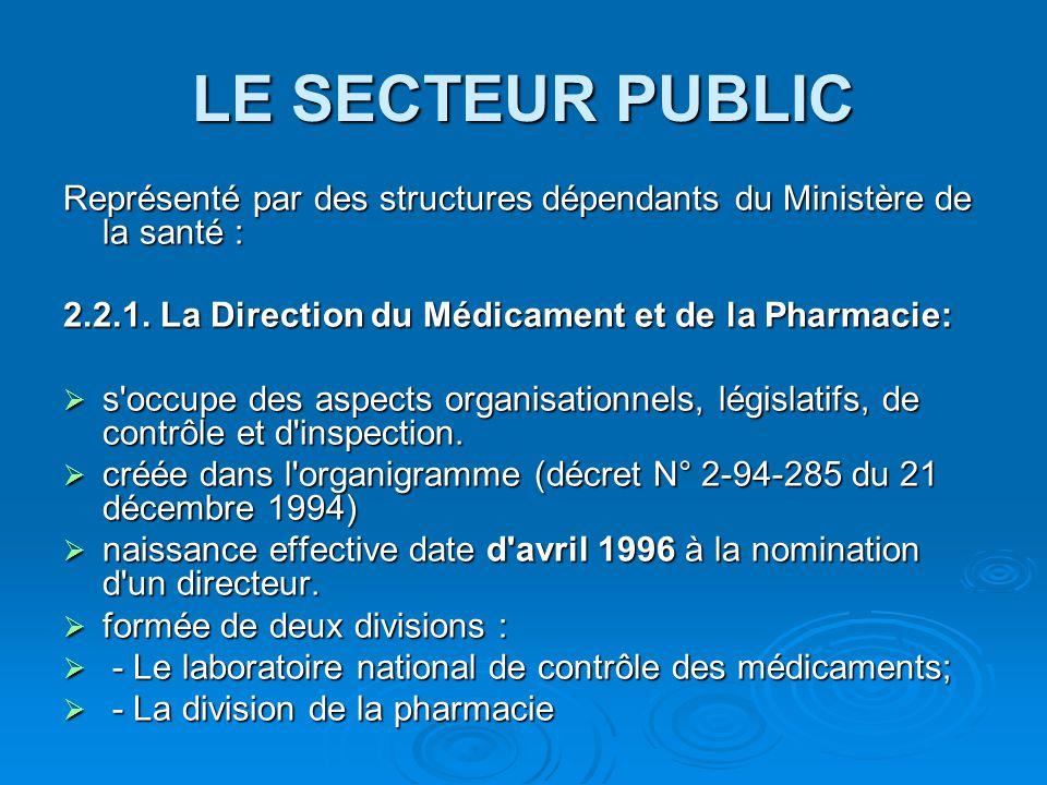 Direction du Médicament et de la Pharmacie Elle est chargée :  - d arrêter les normes de fabrication, de conditionnement, de circulation, de vente et de stockage des médicaments, produits pharmaceutiques et parapharmaceutiques ;  - de fixer le cadre des prix des médicaments et des spécialités pharmaceutiques;  - d assurer le contrôle technique et de qualité dans le cadre de la législation et de la réglementation en vigueur;  - d établir et de mettre à jour la liste des médicaments essentiels et en assurer le contrôle de qualité ;  - d effectuer, dans le cadre du Laboratoire National de contrôle des Médicaments et des spécialités pharmaceutiques qui demeurent régies par les dispositions du décret N°2-72-273 du (24 Avril 1974), les déterminations analytiques et les essais que nécessite le contrôle des médicaments, des spécialités pharmaceutiques et objets de pansement et de tout autre article destiné a l usage de la médecine humaine et vétérinaire, ainsi que des produits parapharmaceutiques;