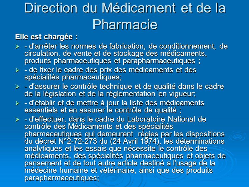 Direction du Médicament et de la Pharmacie Elle est chargée :  - d'arrêter les normes de fabrication, de conditionnement, de circulation, de vente et