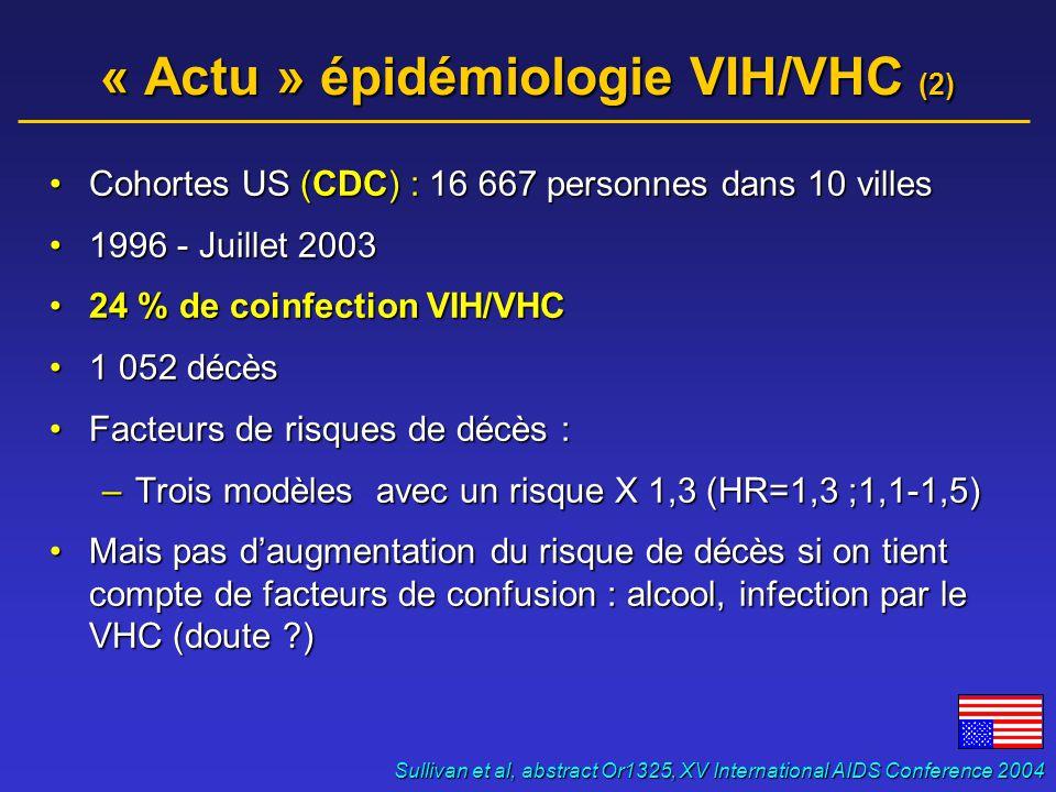 « Actu » épidémiologie VIH/VHC (2) •Cohortes US (CDC) : 16 667 personnes dans 10 villes •1996 - Juillet 2003 •24 % de coinfection VIH/VHC •1 052 décès •Facteurs de risques de décès : –Trois modèles avec un risque X 1,3 (HR=1,3 ;1,1-1,5) •Mais pas d'augmentation du risque de décès si on tient compte de facteurs de confusion : alcool, infection par le VHC (doute ) Sullivan et al, abstract Or1325, XV International AIDS Conference 2004