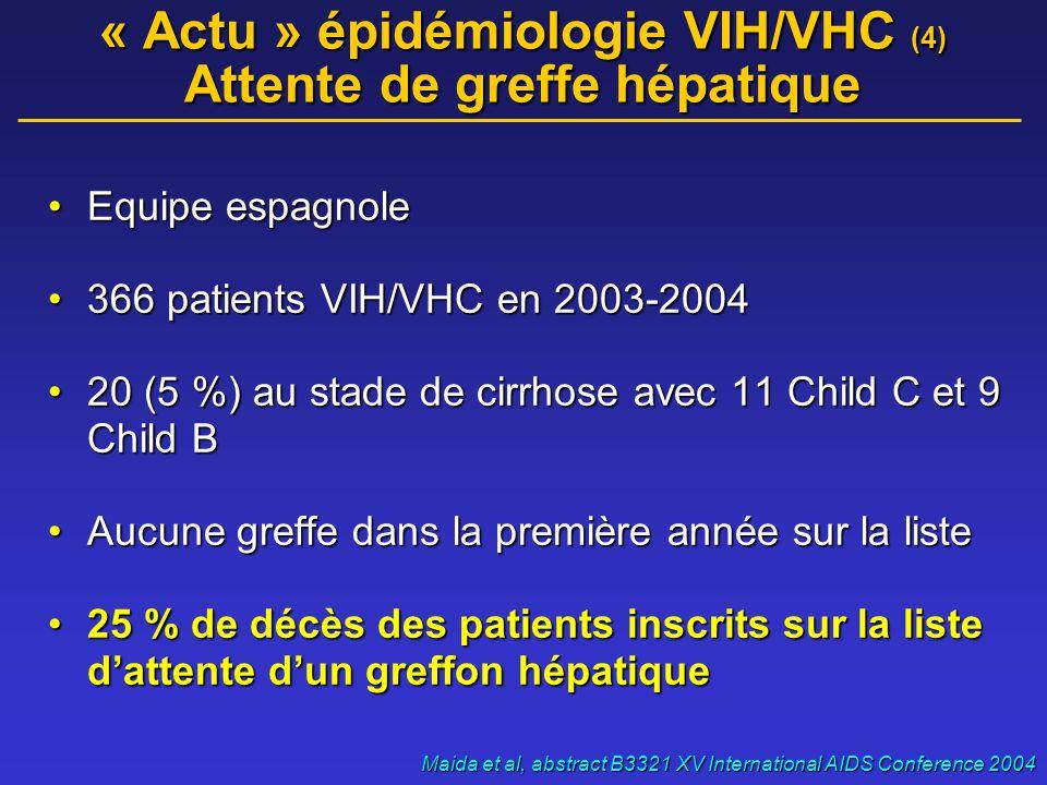 « Actu » épidémiologie VIH/VHC (4) Attente de greffe hépatique •Equipe espagnole •366 patients VIH/VHC en 2003-2004 •20 (5 %) au stade de cirrhose avec 11 Child C et 9 Child B •Aucune greffe dans la première année sur la liste •25 % de décès des patients inscrits sur la liste d'attente d'un greffon hépatique Maida et al, abstract B3321 XV International AIDS Conference 2004