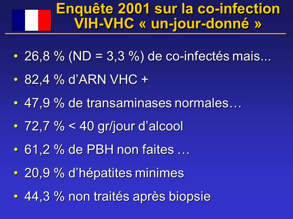 •26,8 % (ND = 3,3 %) de co-infectés mais...