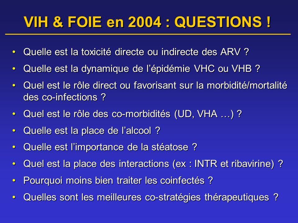 •Quelle est la toxicité directe ou indirecte des ARV .