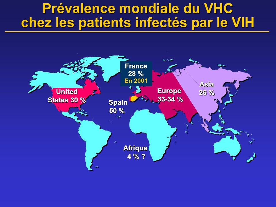 Asia 26 % Europe 33-34 % 33-34 % Spain 50 % United States 30 % Prévalence mondiale du VHC chez les patients infectés par le VIH France 28 % En 2001 Af