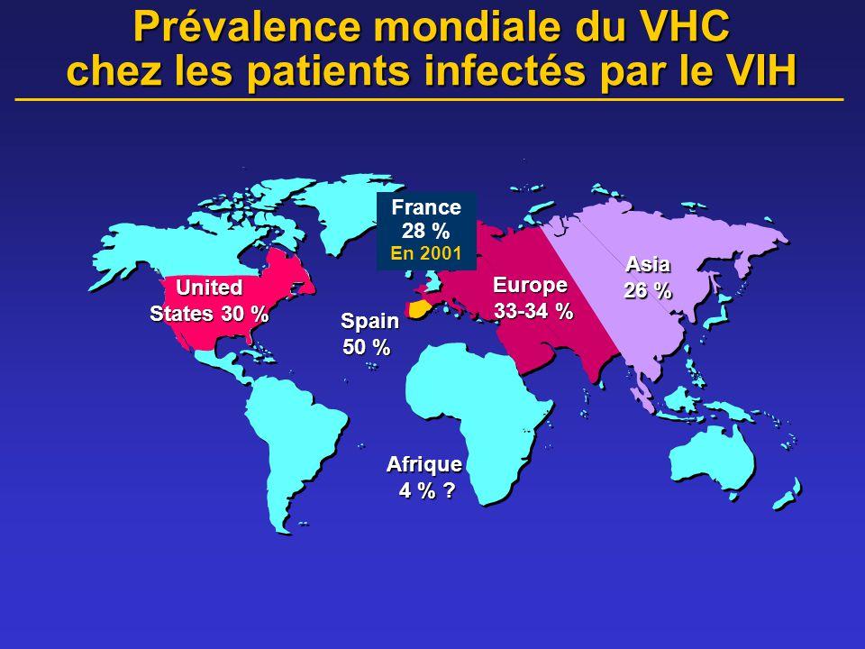 COHORTE EuroSida Chez les patients infectés par le VIH : •Sérologie VHC + : 34 % (1 685 / 4 957 pts) •Augmentation VHC en Europe de l'Est et du Sud (47,7 % / 44,9 %) •Pas de hausse du risque de progression de l'infection à VIH (décès/sida) associée à la co-infection VHC •Pas d'influence du VHC sur la réponse thérapeutique anti-VIH J.