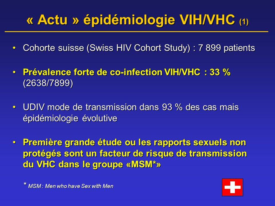 Facteurs de risques de contamination par le VHC (1) Rauch et al, abstract B3335, XV International AIDS Conference 2004 Paramètres H.