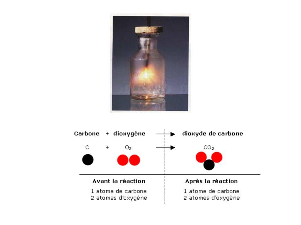 • La combustion de 6 g de carbone nécessite 16 g de dioxygène.