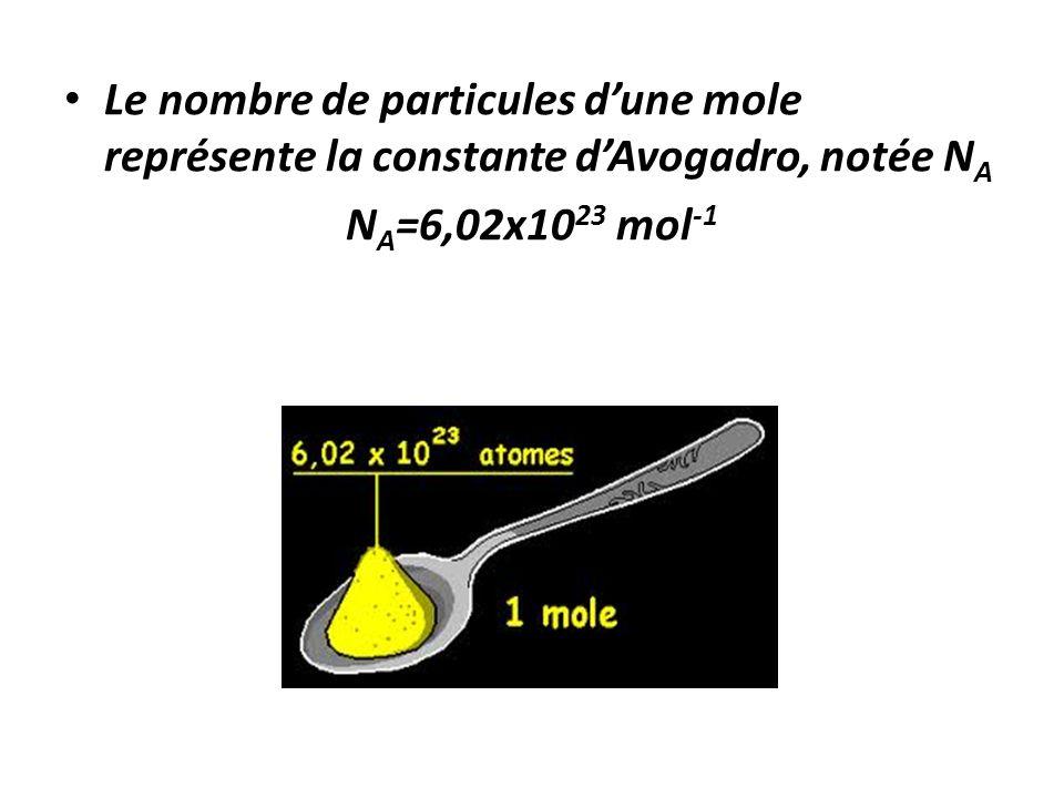 • Le nombre de particules d'une mole représente la constante d'Avogadro, notée N A N A =6,02x10 23 mol -1