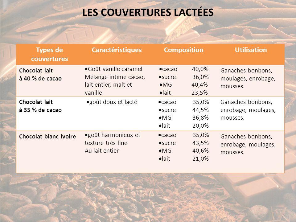 LES PRODUITS DÉRIVÉS ET LEURS UTILISATIONS ProduitsUtilisation en pâtisserie Nougatine, décor sur bonbon chocolat, craquant à l'intérieur d'un entremet.