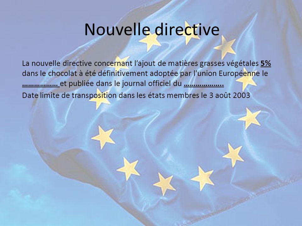 Nouvelle directive La nouvelle directive concernant l'ajout de matières grasses végétales 5% dans le chocolat à été définitivement adoptée par l'union Européenne le 23 juin 2000 et publiée dans le journal officiel du ………………..