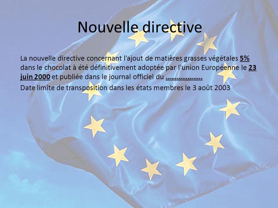 Nouvelle directive La nouvelle directive concernant l'ajout de matières grasses végétales 5% dans le chocolat à été définitivement adoptée par l'union Européenne le 23 juin 2000 et publiée dans le journal officiel du 3 août 2000.