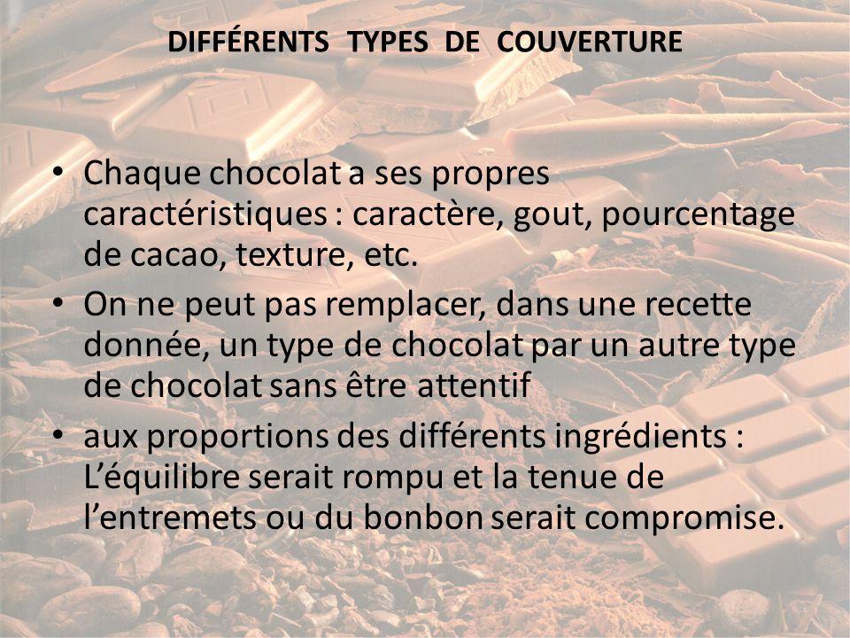 LES COUVERTURES NOIRES Types de couvertures CaractéristiquesCompositionUtilisation Couverture à 70 % de cacao  cacao  sucre  MG Couverture à 64 % de cacao  cacao  sucre  MG Couverture à 55 % de cacao  cacao  sucre  MG Couverture à 50 % de cacao  cacao  sucre  MG