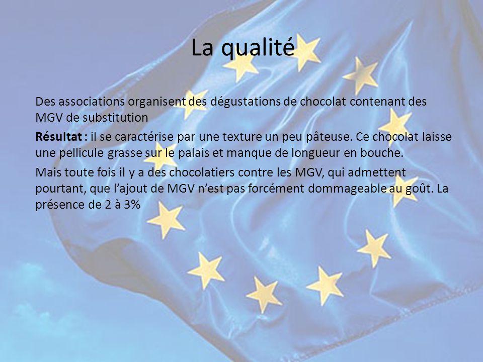 La qualité Des associations organisent des dégustations de chocolat contenant des MGV de substitution Résultat : il se caractérise par une texture un peu pâteuse.