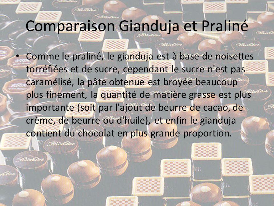 • Comme le praliné, le gianduja est à base de noisettes torréfiées et de sucre, cependant le sucre n'est pas caramélisé, la pâte obtenue est broyée be