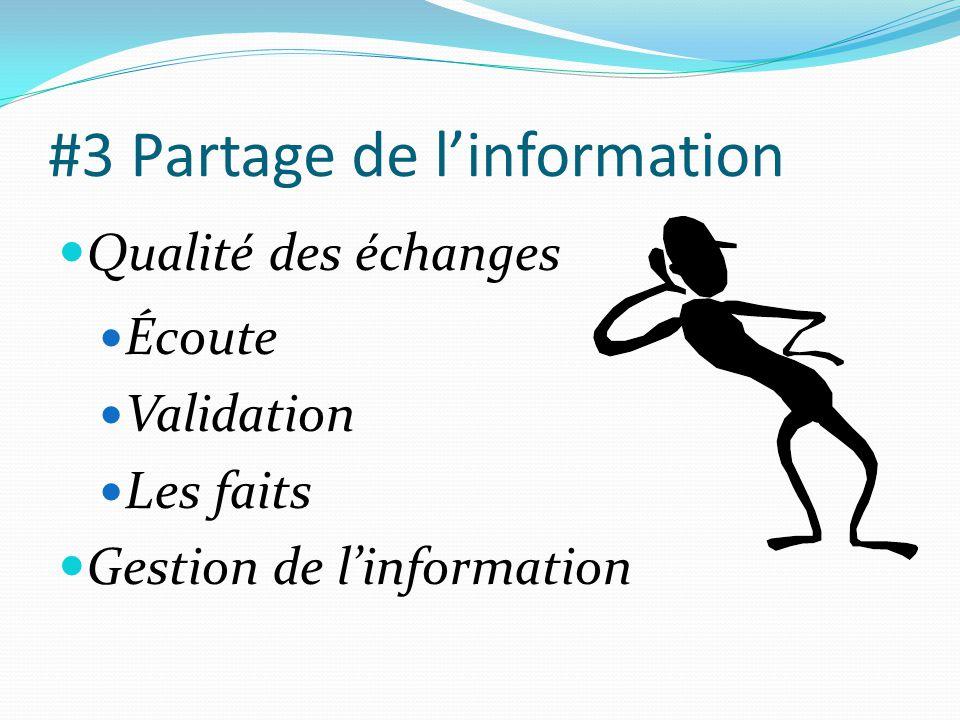 #3 Partage de l'information  Qualité des échanges  Écoute  Validation  Les faits  Gestion de l'information
