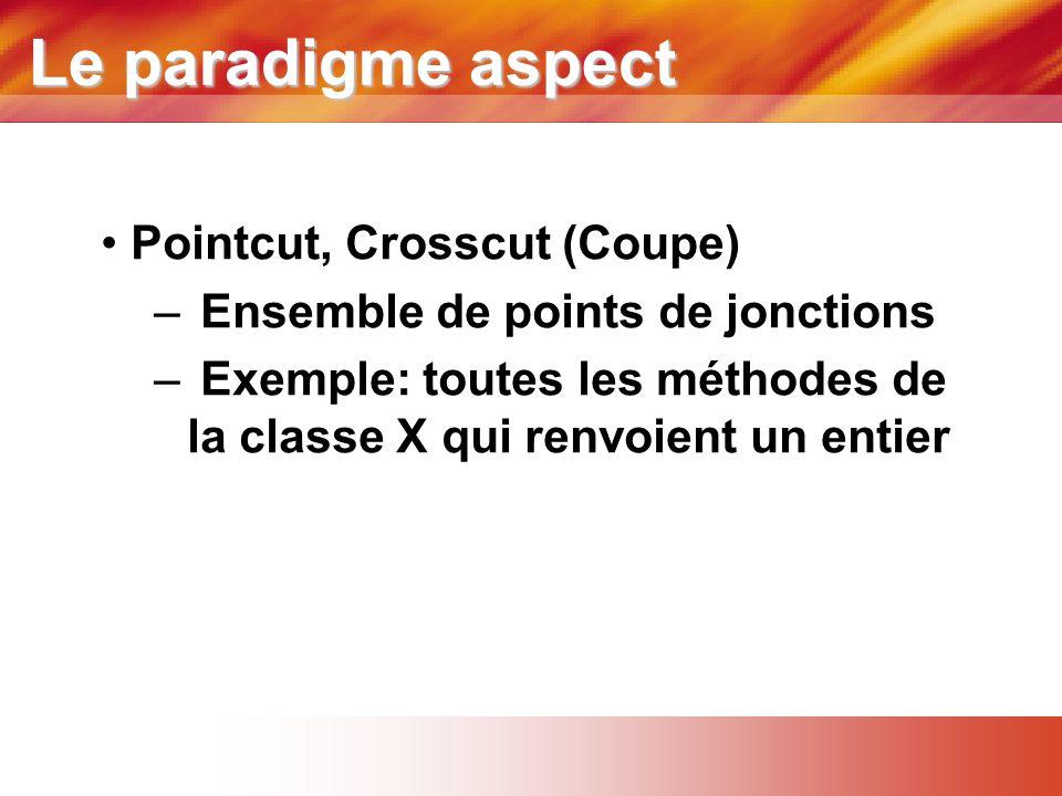 Le paradigme aspect • Pointcut, Crosscut (Coupe) – Ensemble de points de jonctions – Exemple: toutes les méthodes de la classe X qui renvoient un enti
