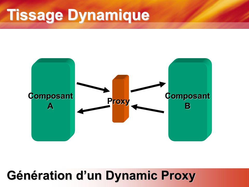 Tissage Dynamique Proxy ComposantAComposantB Génération d'un Dynamic Proxy