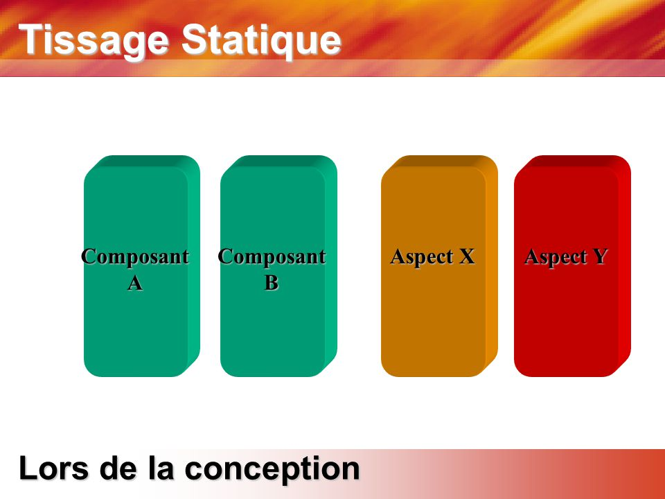 Tissage Statique ComposantAComposantB Aspect X Aspect Y Lors de la conception