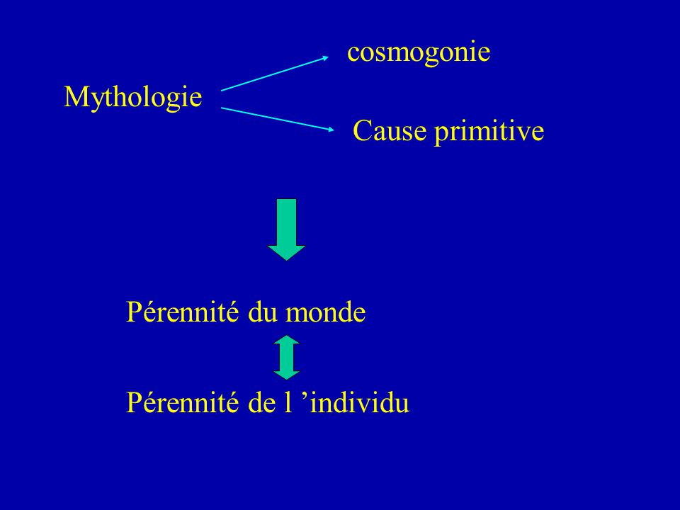 Mythologie cosmogonie Cause primitive Pérennité du monde Pérennité de l 'individu