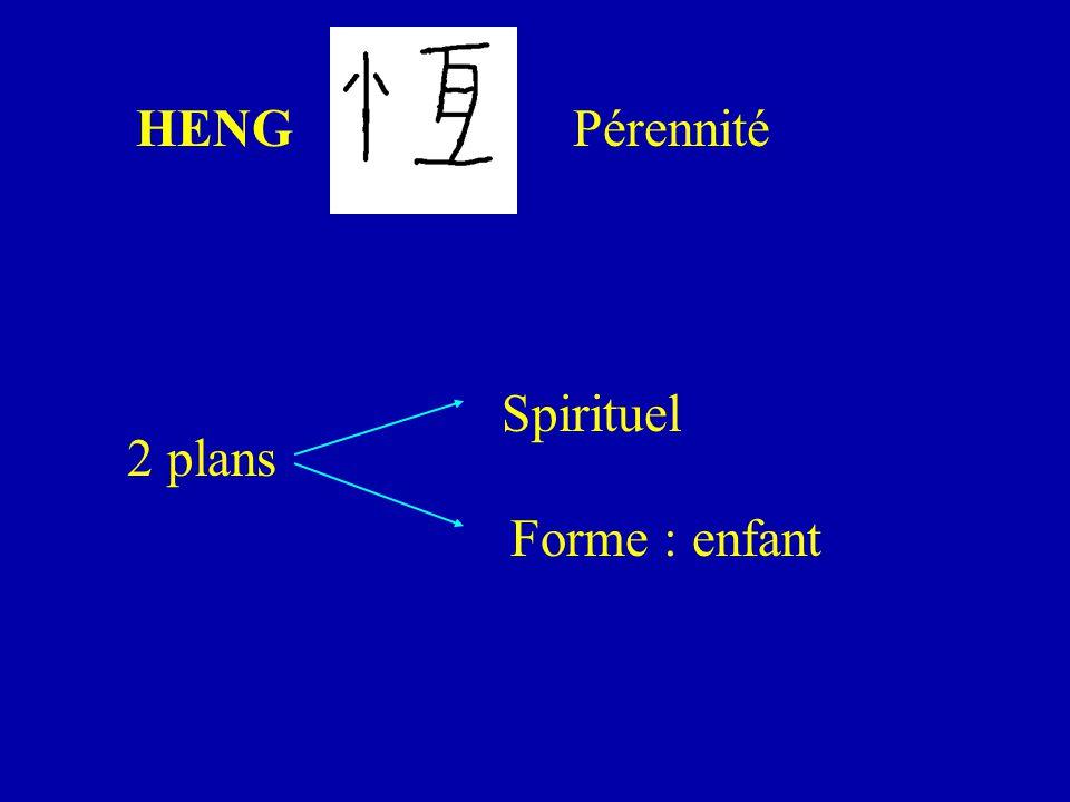 HENGPérennité 2 plans Spirituel Forme : enfant