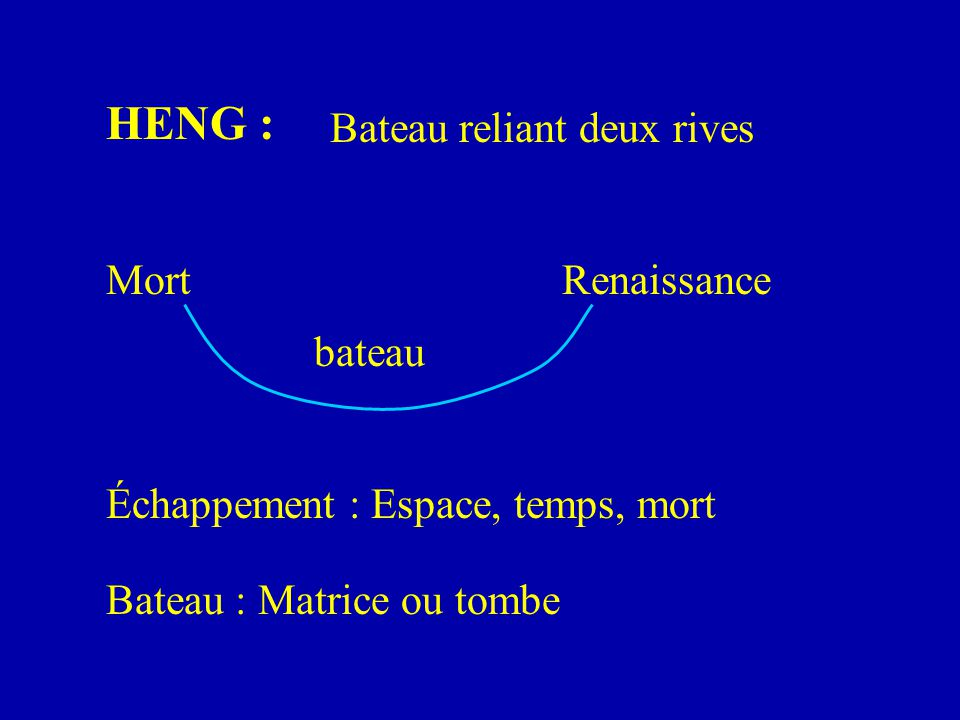 HENG : Bateau reliant deux rives Mort bateau Renaissance Échappement : Espace, temps, mort Bateau : Matrice ou tombe