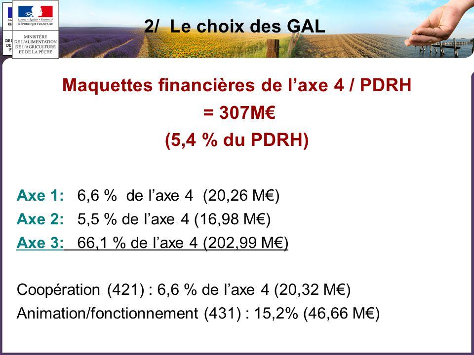 2/ Le choix des GAL Maquettes financières de l'axe 4 / PDRH = 307M€ (5,4 % du PDRH) Axe 1: 6,6 % de l'axe 4 (20,26 M€) Axe 2: 5,5 % de l'axe 4 (16,98 M€) Axe 3: 66,1 % de l'axe 4 (202,99 M€) Coopération (421) : 6,6 % de l'axe 4 (20,32 M€) Animation/fonctionnement (431) : 15,2% (46,66 M€)