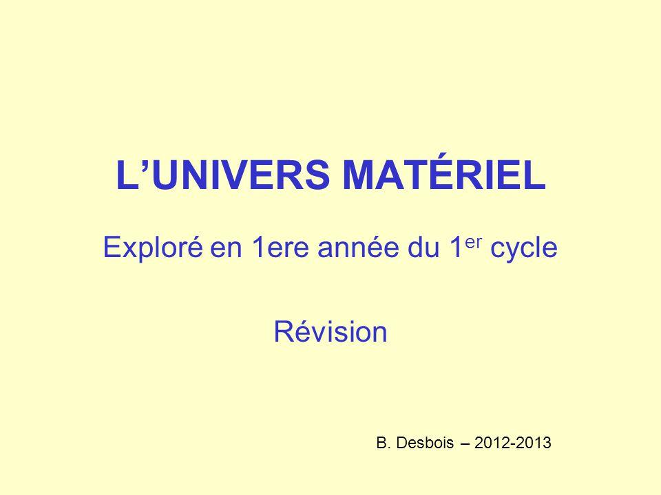 L'UNIVERS MATÉRIEL Exploré en 1ere année du 1 er cycle Révision B. Desbois – 2012-2013