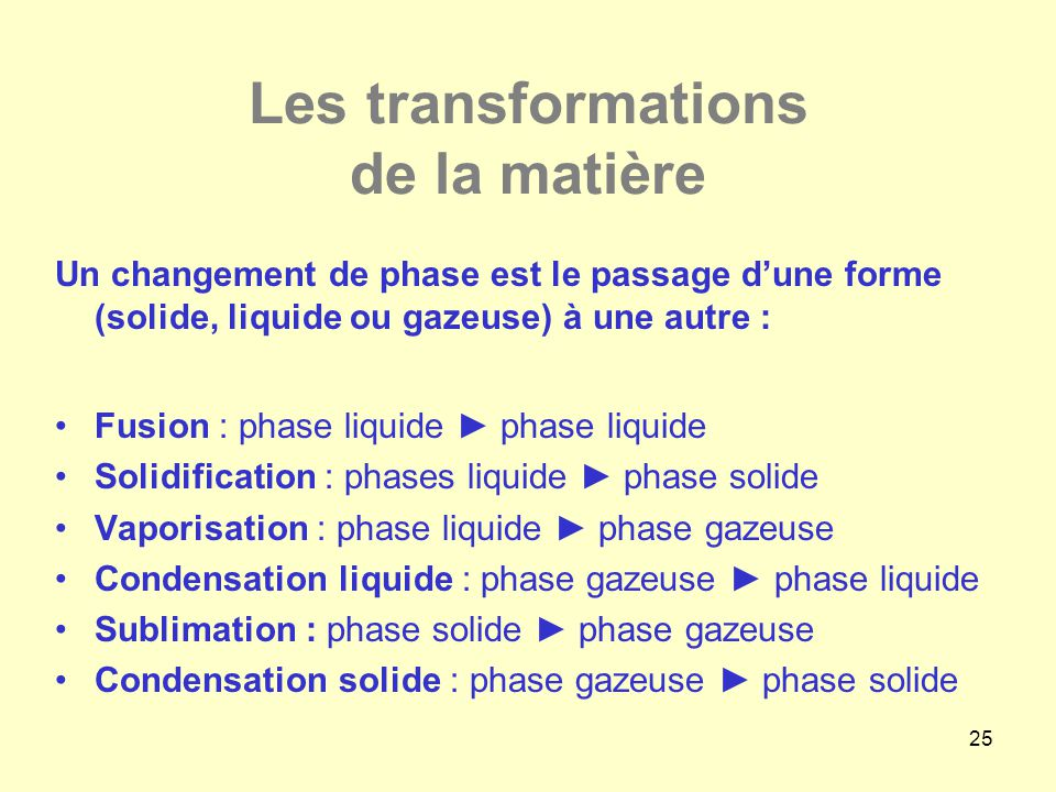 25 Les transformations de la matière Un changement de phase est le passage d'une forme (solide, liquide ou gazeuse) à une autre : •Fusion : phase liquide ► phase liquide •Solidification : phases liquide ► phase solide •Vaporisation : phase liquide ► phase gazeuse •Condensation liquide : phase gazeuse ► phase liquide •Sublimation : phase solide ► phase gazeuse •Condensation solide : phase gazeuse ► phase solide