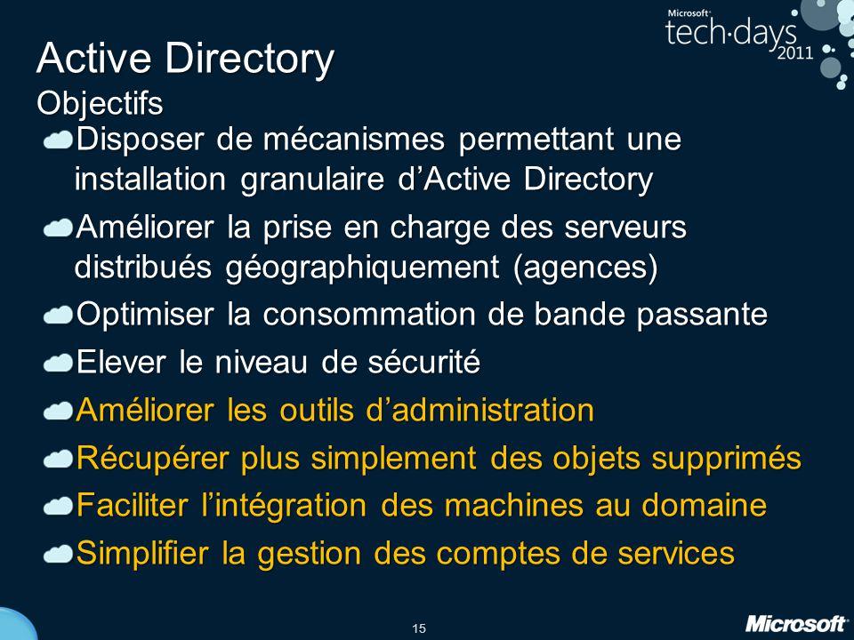 15 Active Directory Objectifs Disposer de mécanismes permettant une installation granulaire d'Active Directory Améliorer la prise en charge des serveu