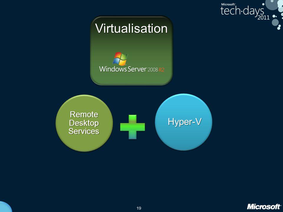19 Virtualisation Hyper-V Remote Desktop Services