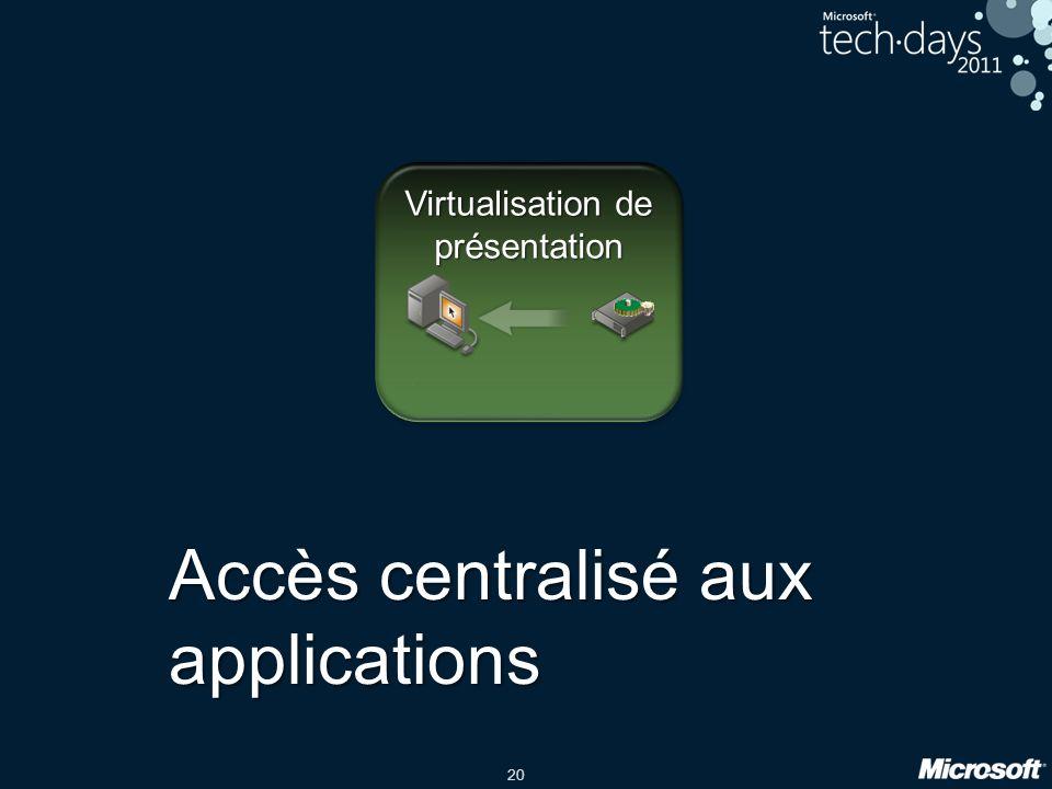 20 Accès centralisé aux applications Virtualisation de présentation