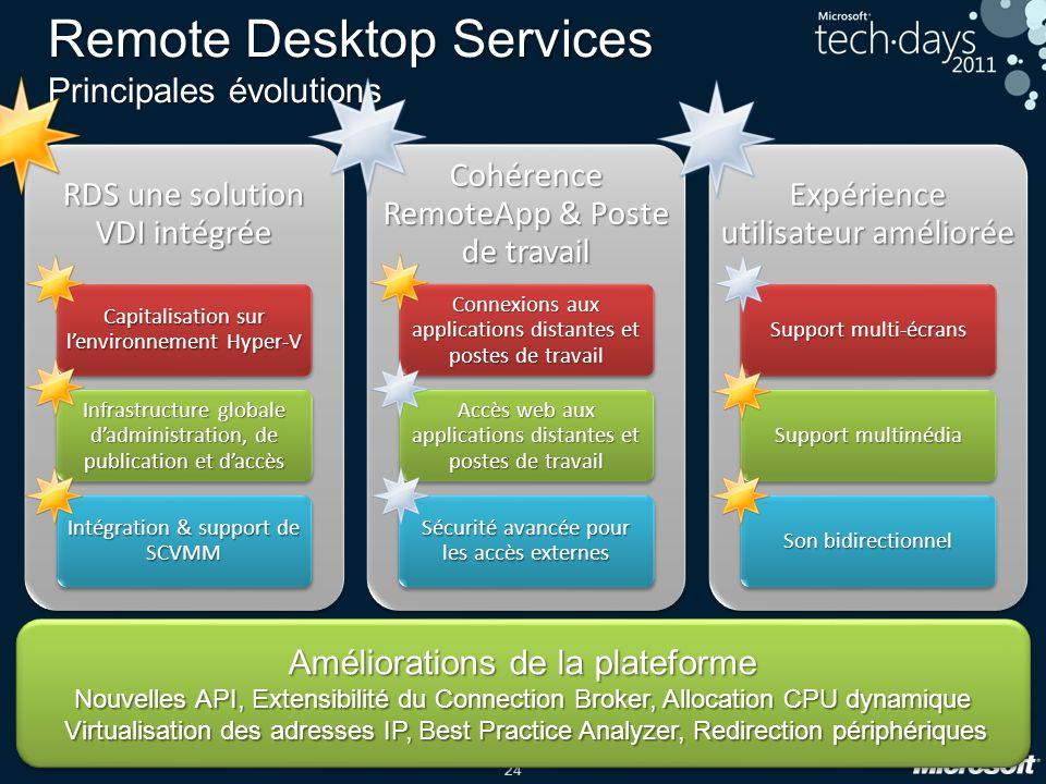 24 Remote Desktop Services Principales évolutions RDS une solution VDI intégrée Capitalisation sur l'environnement Hyper-V Infrastructure globale d'ad
