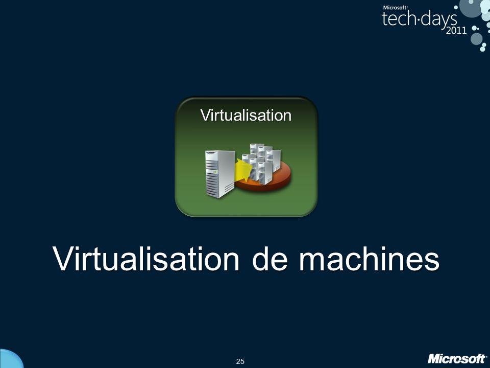 25 Virtualisation de machines Virtualisation de machines Virtualisation
