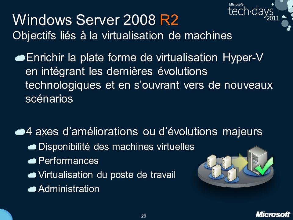 26 Windows Server 2008 R2 Objectifs liés à la virtualisation de machines Enrichir la plate forme de virtualisation Hyper-V en intégrant les dernières