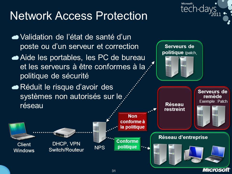 31 Network Access Protection Validation de l'état de santé d'un poste ou d'un serveur et correction Aide les portables, les PC de bureau et les serveu