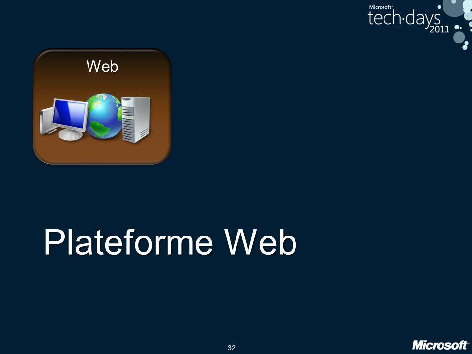 32 Plateforme Web Web