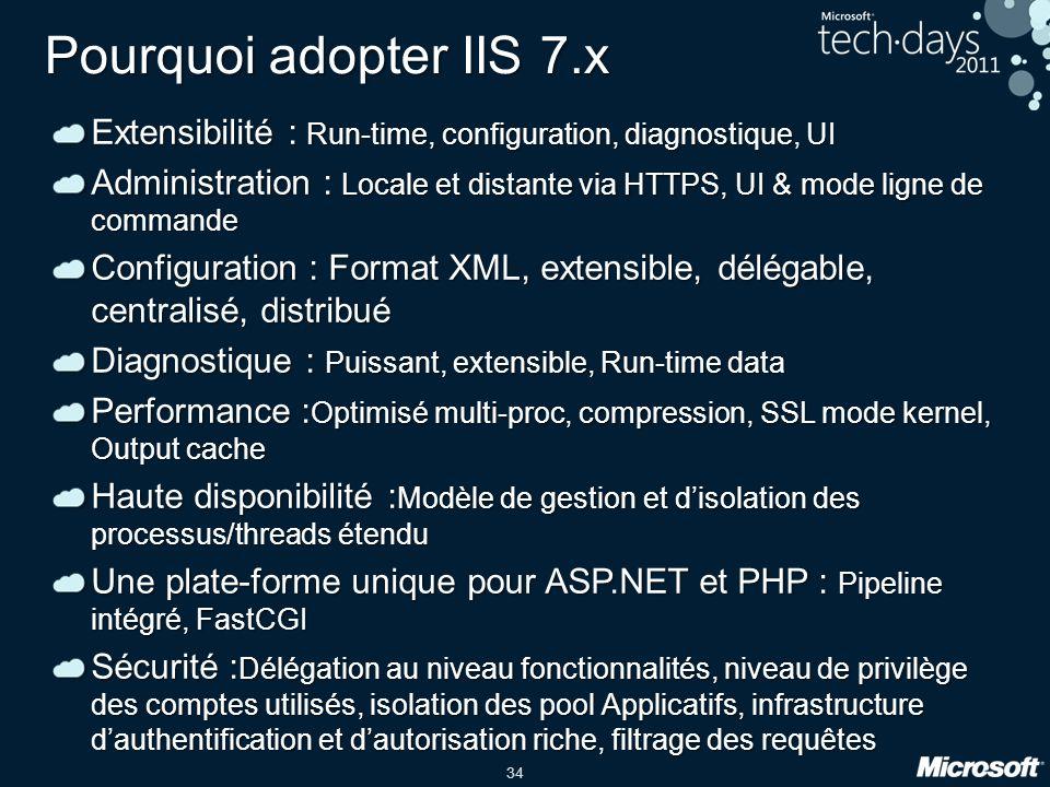 34 Pourquoi adopter IIS 7.x Extensibilité : Run-time, configuration, diagnostique, UI Administration : Locale et distante via HTTPS, UI & mode ligne d