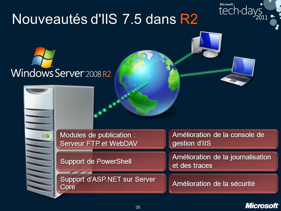 35 Nouveautés d'IIS 7.5 dans R2 Modules de publication : Serveur FTP et WebDAV Modules de publication : Serveur FTP et WebDAV Support de PowerShell Su