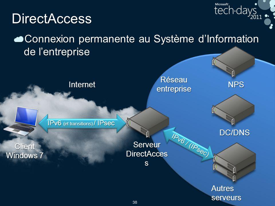 38 DirectAccess Connexion permanente au Système d'Information de l'entreprise DC/DNS Autres serveurs Serveur DirectAcces s IPv6 (et transitions) / IPs