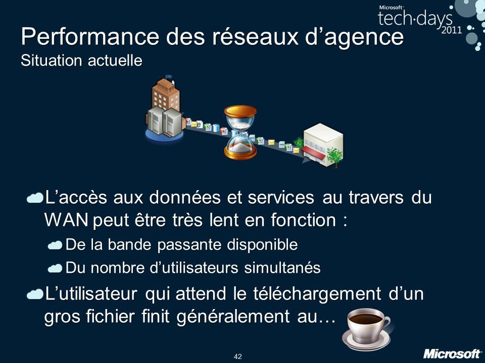 42 Performance des réseaux d'agence Situation actuelle L'accès aux données et services au travers du WAN peut être très lent en fonction : De la bande