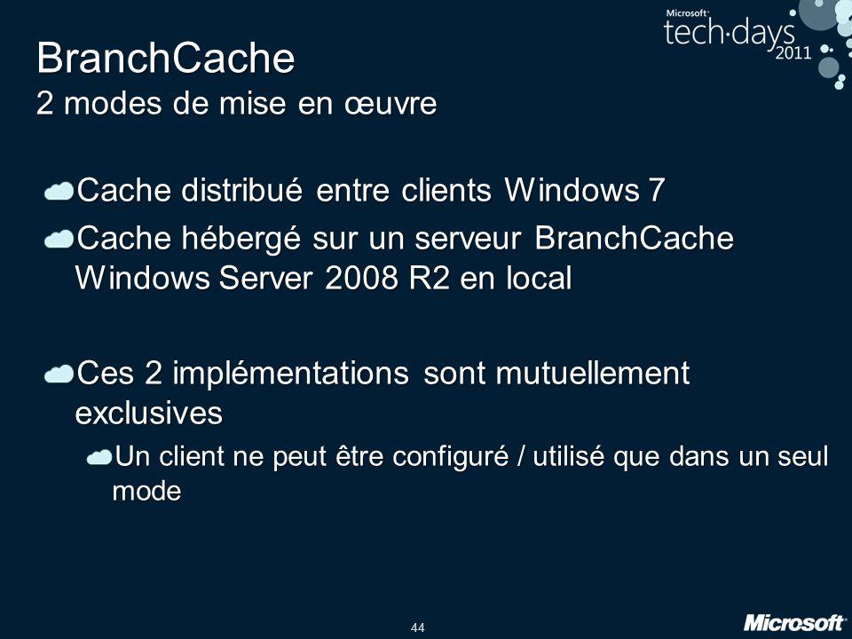 44 BranchCache 2 modes de mise en œuvre Cache distribué entre clients Windows 7 Cache hébergé sur un serveur BranchCache Windows Server 2008 R2 en loc