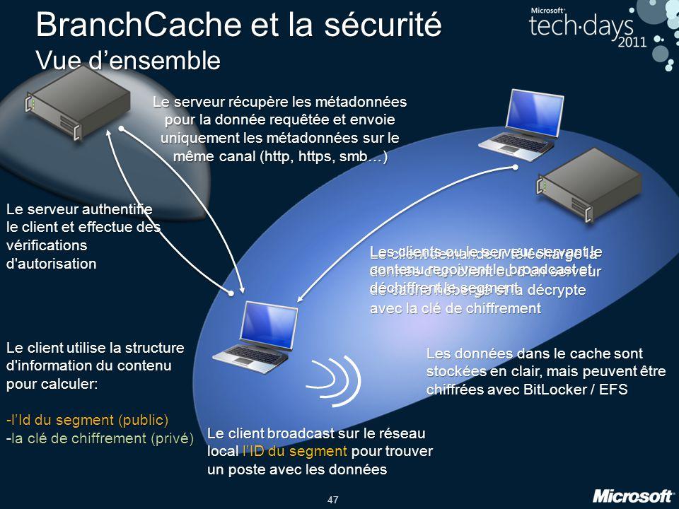47 BranchCache et la sécurité Vue d'ensemble Le serveur authentifie le client et effectue des vérifications d'autorisation Le serveur récupère les mét